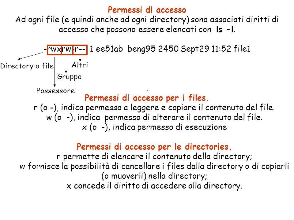 Permessi di accesso Ad ogni file (e quindi anche ad ogni directory) sono associati diritti di accesso che possono essere elencati con ls -l.