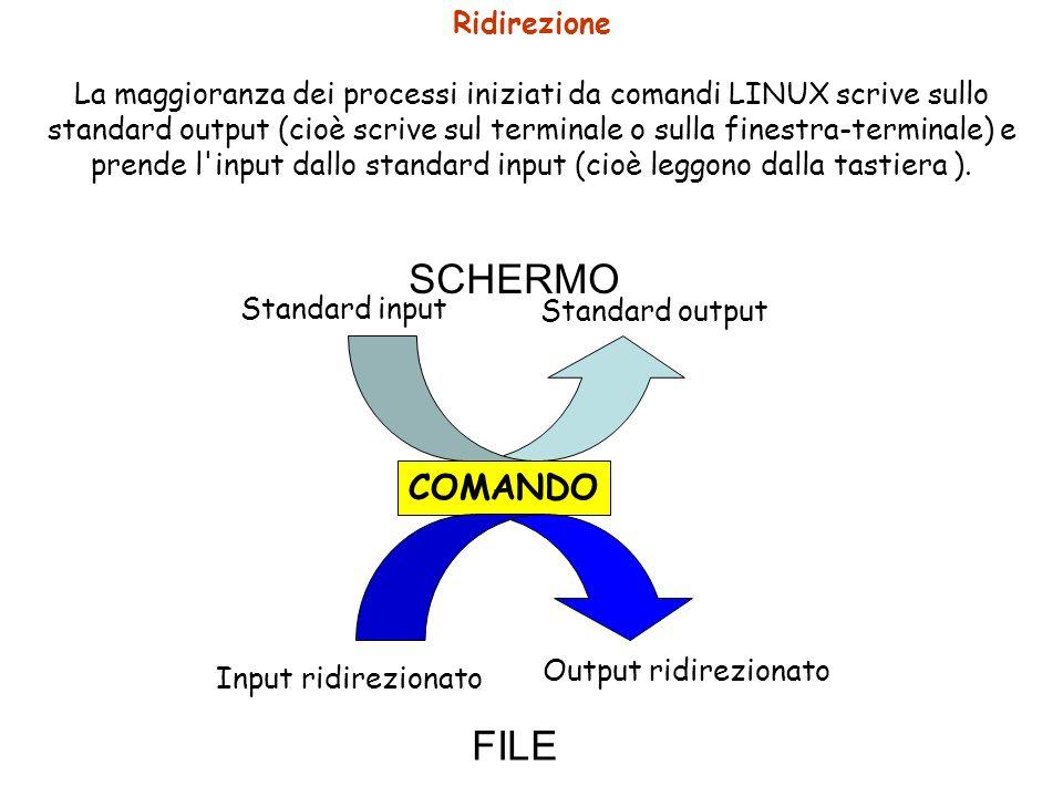 Ridirezione La maggioranza dei processi iniziati da comandi LINUX scrive sullo standard output (cioè scrive sul terminale o sulla finestra-terminale) e prende l input dallo standard input (cioè leggono dalla tastiera ).