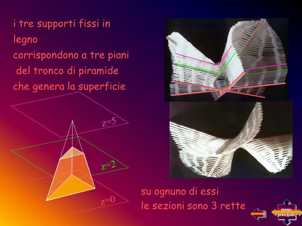 i tre supporti fissi in legno corrispondono a tre piani del tronco di piramide che genera la superficie su ognuno di essi le sezioni sono 3 rette z=5 z=2 z=0 menu principale menu principale