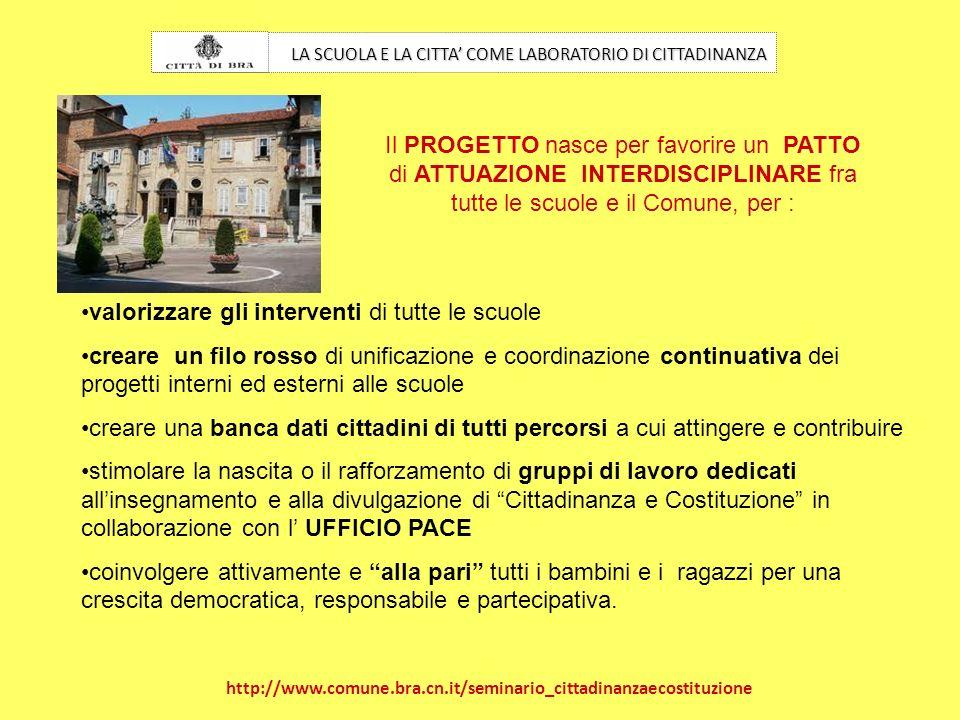 LA SCUOLA E LA CITTA COME LABORATORIO DI CITTADINANZA http://www.comune.bra.cn.it/seminario_cittadinanzaecostituzione Il PROGETTO nasce per favorire u