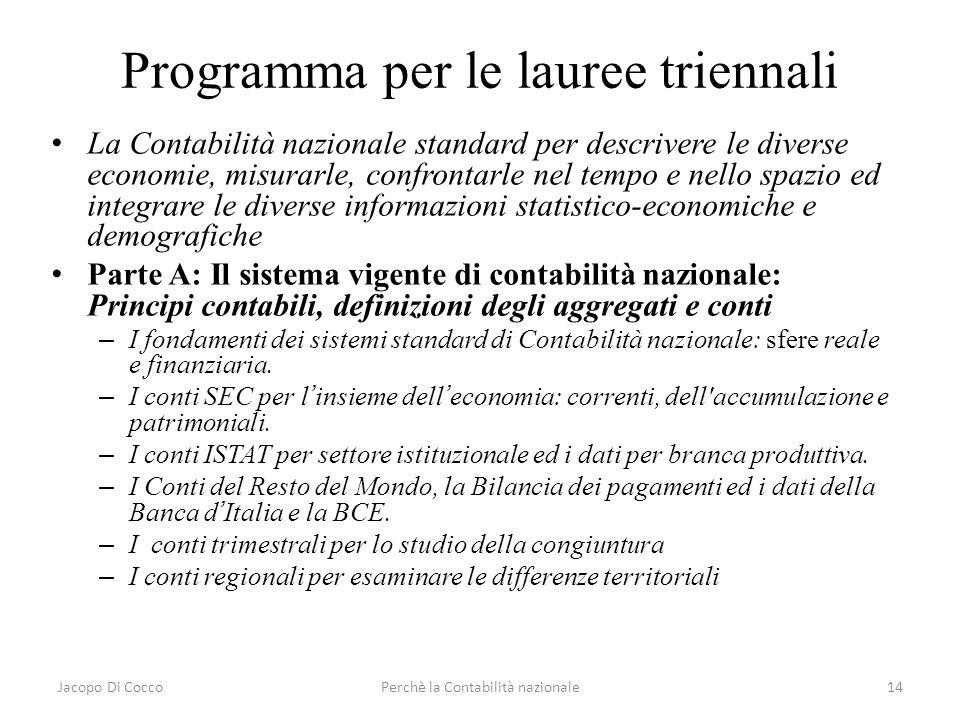 Jacopo Di CoccoPerchè la Contabilità nazionale14 Programma per le lauree triennali La Contabilità nazionale standard per descrivere le diverse economi