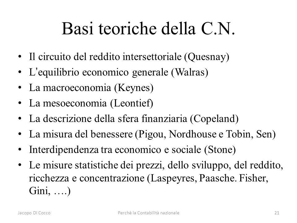 Jacopo Di CoccoPerchè la Contabilità nazionale21 Basi teoriche della C.N. Il circuito del reddito intersettoriale (Quesnay) Lequilibrio economico gene