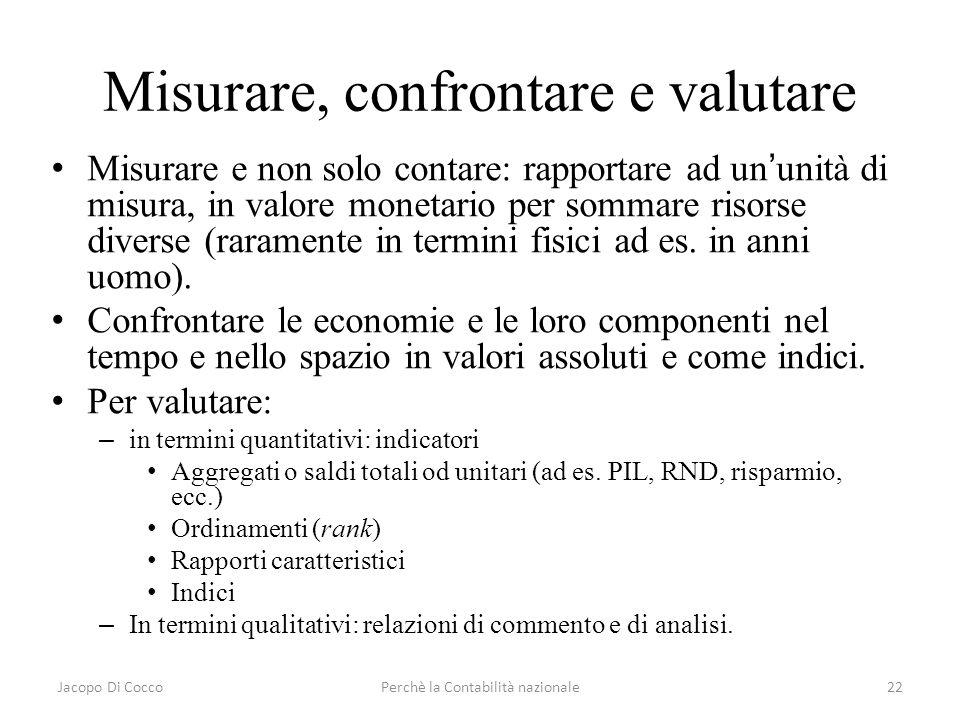 Jacopo Di CoccoPerchè la Contabilità nazionale22 Misurare, confrontare e valutare Misurare e non solo contare: rapportare ad ununità di misura, in val