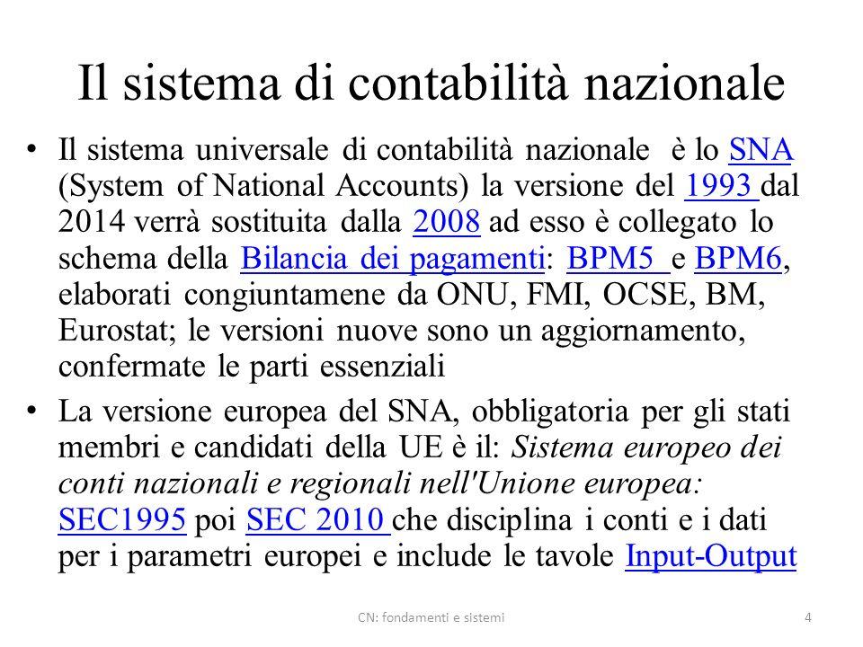Il sistema di contabilità nazionale Il sistema universale di contabilità nazionale è lo SNA (System of National Accounts) la versione del 1993 dal 201
