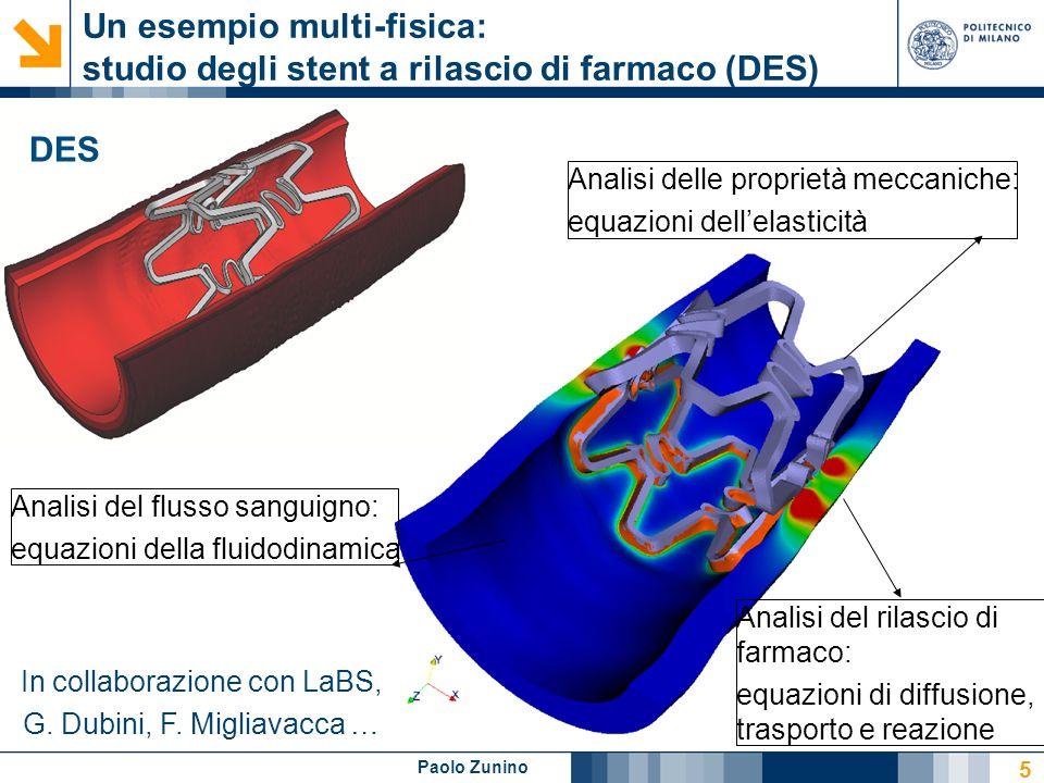 Paolo Zunino 6 Calcolo strutturale: lespansione dello stent Si applica il metodo degli Elementi finiti per calcolare la deformazione dello stent e della parte vascolare sotto lazione del palloncino che viene gonfiato.