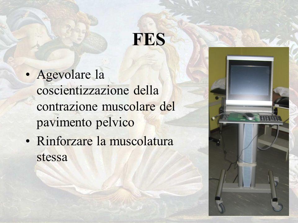 FES Agevolare la coscientizzazione della contrazione muscolare del pavimento pelvico Rinforzare la muscolatura stessa