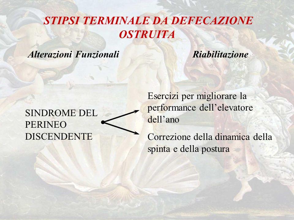 STIPSI TERMINALE DA DEFECAZIONE OSTRUITA Alterazioni FunzionaliRiabilitazione SINDROME DEL PERINEO DISCENDENTE Esercizi per migliorare la performance dellelevatore dellano Correzione della dinamica della spinta e della postura