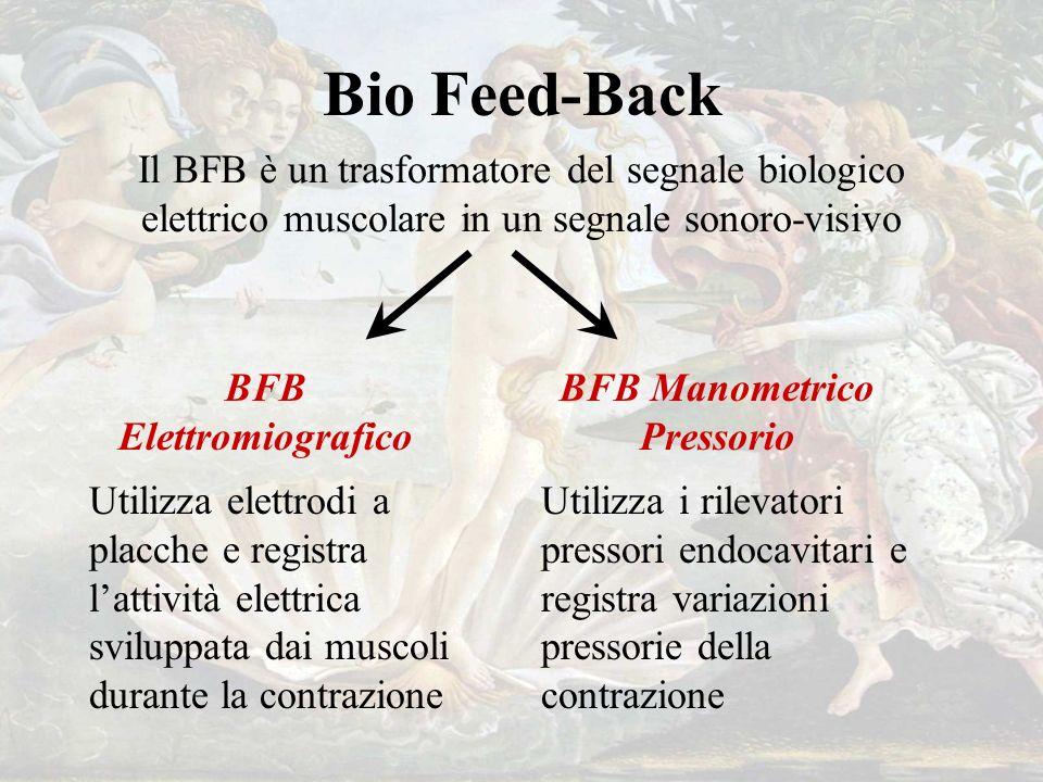 Bio Feed-Back Utilizza elettrodi a placche e registra lattività elettrica sviluppata dai muscoli durante la contrazione Utilizza i rilevatori pressori endocavitari e registra variazioni pressorie della contrazione BFB Elettromiografico BFB Manometrico Pressorio Il BFB è un trasformatore del segnale biologico elettrico muscolare in un segnale sonoro-visivo