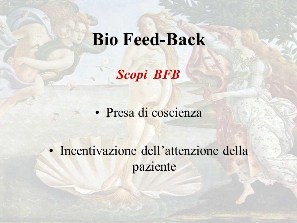 Bio Feed-Back Scopi BFB Presa di coscienza Incentivazione dellattenzione della paziente