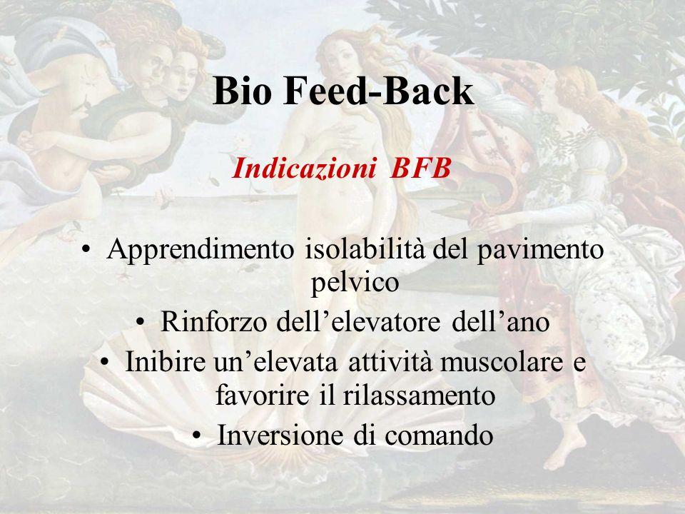 Bio Feed-Back Indicazioni BFB Apprendimento isolabilità del pavimento pelvico Rinforzo dellelevatore dellano Inibire unelevata attività muscolare e favorire il rilassamento Inversione di comando