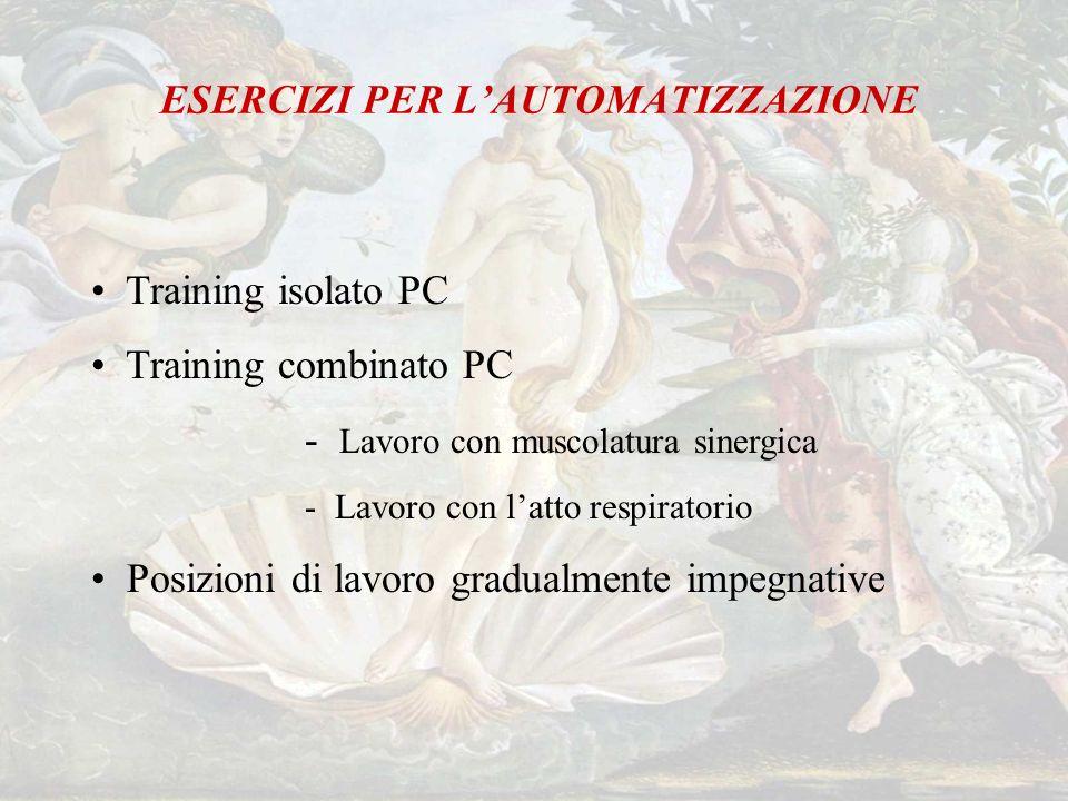 ESERCIZI PER LAUTOMATIZZAZIONE Training isolato PC Training combinato PC - Lavoro con muscolatura sinergica - Lavoro con latto respiratorio Posizioni di lavoro gradualmente impegnative