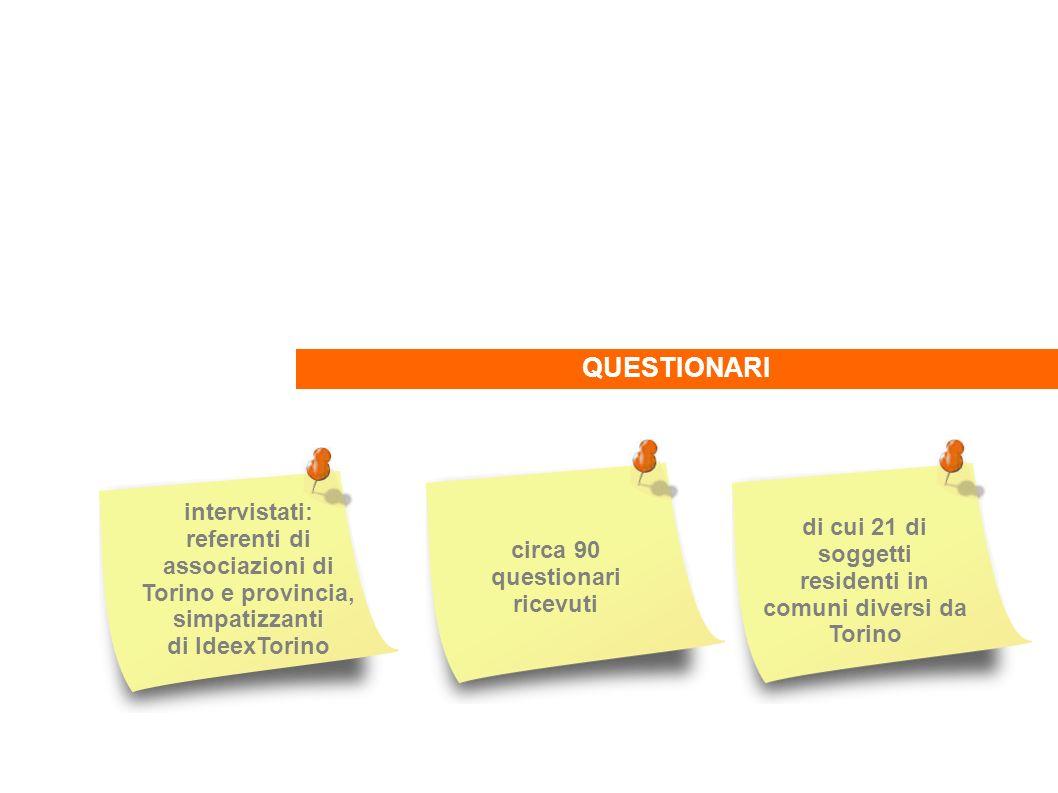 intervistati: referenti di associazioni di Torino e provincia, simpatizzanti di IdeexTorino circa 90 questionari ricevuti di cui 21 di soggetti reside