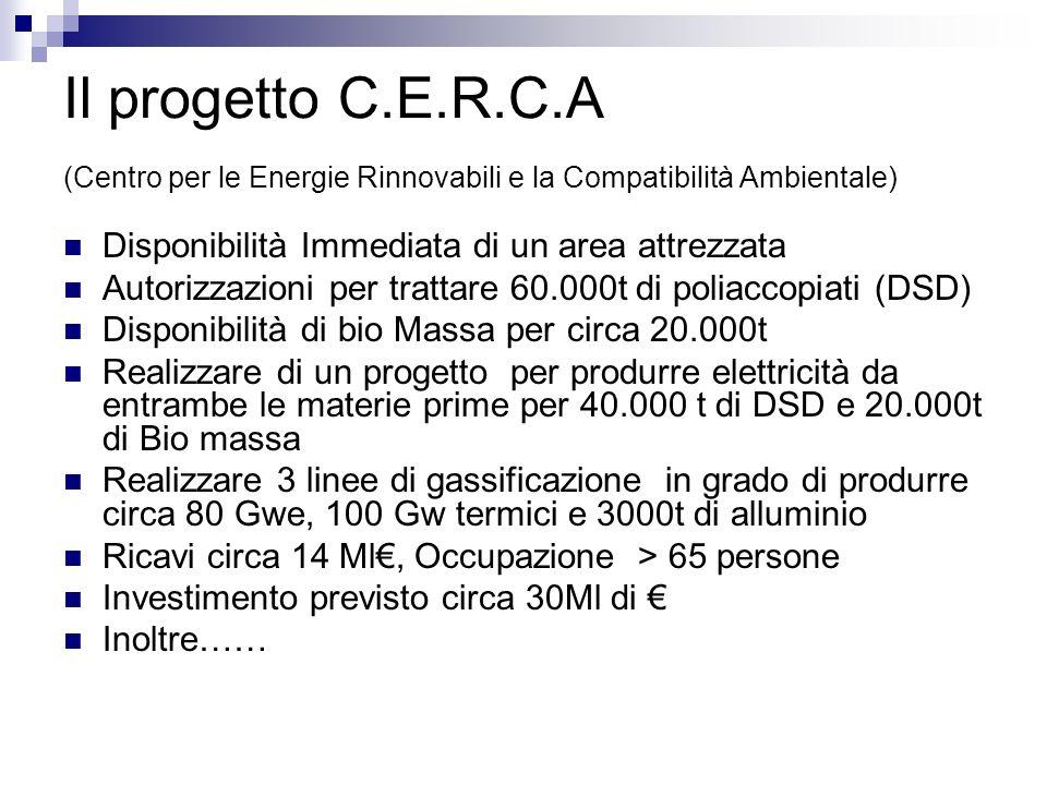 Il progetto C.E.R.C.A (Centro per le Energie Rinnovabili e la Compatibilità Ambientale) Disponibilità Immediata di un area attrezzata Autorizzazioni per trattare 60.000t di poliaccopiati (DSD) Disponibilità di bio Massa per circa 20.000t Realizzare di un progetto per produrre elettricità da entrambe le materie prime per 40.000 t di DSD e 20.000t di Bio massa Realizzare 3 linee di gassificazione in grado di produrre circa 80 Gwe, 100 Gw termici e 3000t di alluminio Ricavi circa 14 Ml, Occupazione > 65 persone Investimento previsto circa 30Ml di Inoltre……