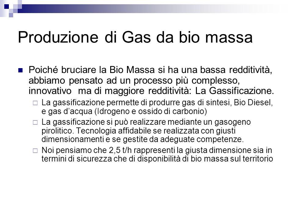 Produzione di Gas da bio massa Poiché bruciare la Bio Massa si ha una bassa redditività, abbiamo pensato ad un processo più complesso, innovativo ma d