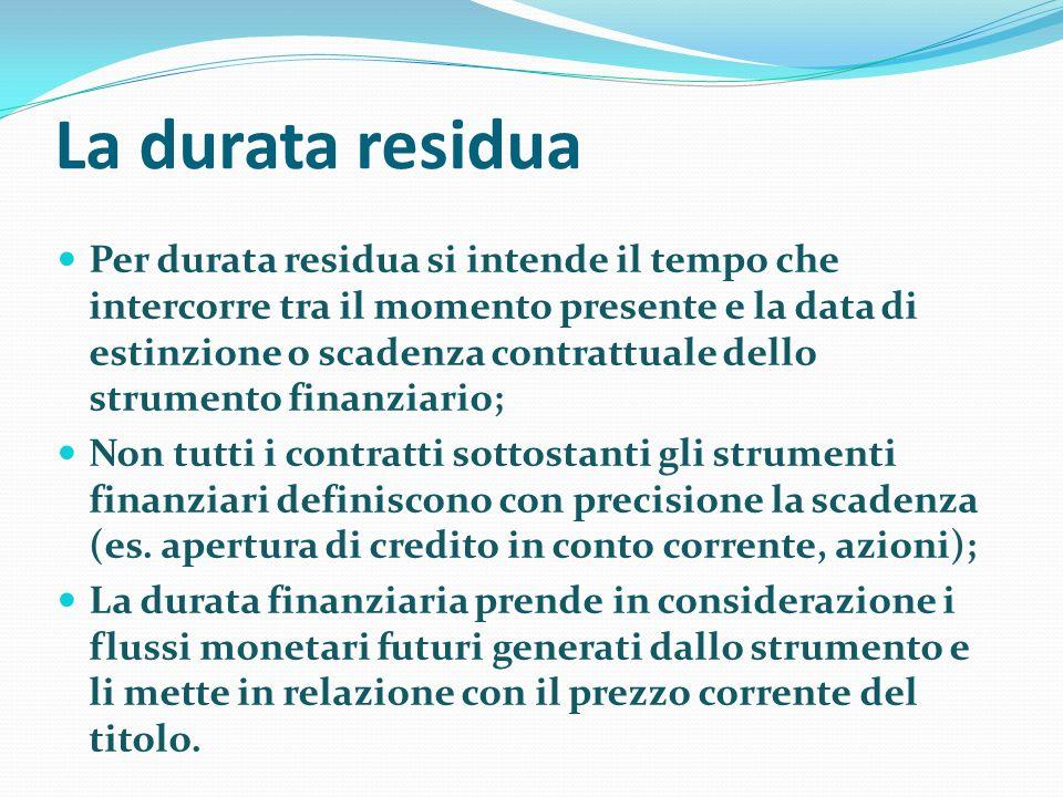 La durata residua Per durata residua si intende il tempo che intercorre tra il momento presente e la data di estinzione o scadenza contrattuale dello strumento finanziario; Non tutti i contratti sottostanti gli strumenti finanziari definiscono con precisione la scadenza (es.