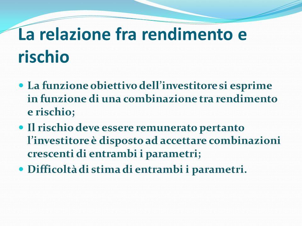 La funzione obiettivo del prenditore di fondi Costo: tiene in considerazione limporto ricevuto, gli oneri periodici, il valore di rimborso, gli effetti dellimposizione fiscale ed i costi di transazione.