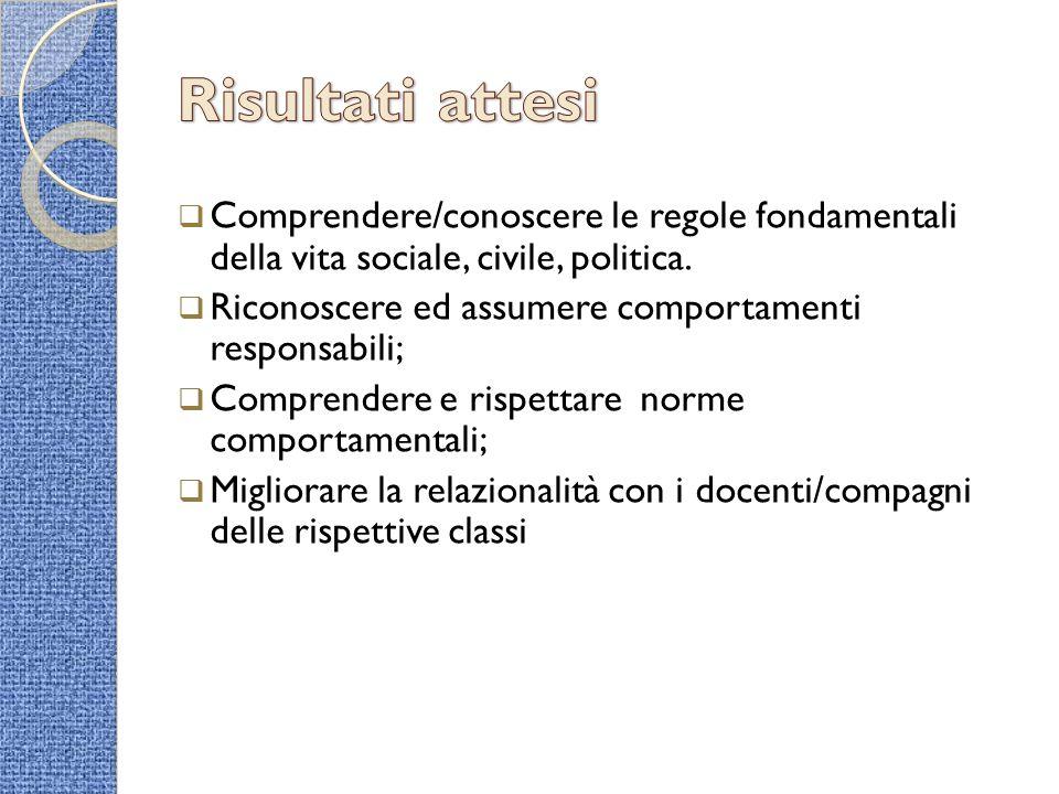 Comprendere/conoscere le regole fondamentali della vita sociale, civile, politica. Riconoscere ed assumere comportamenti responsabili; Comprendere e r