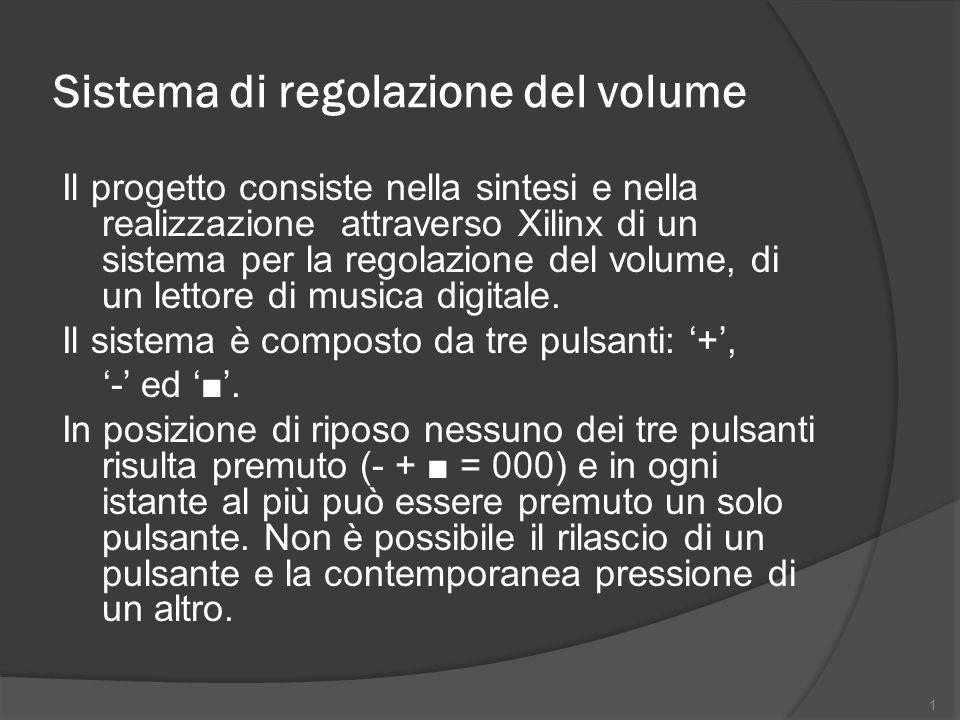 Sistema di regolazione del volume Il progetto consiste nella sintesi e nella realizzazione attraverso Xilinx di un sistema per la regolazione del volume, di un lettore di musica digitale.