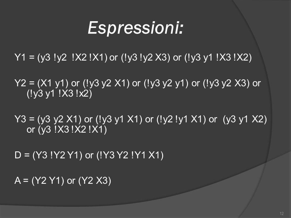 Espressioni: Y1 = (y3 !y2 !X2 !X1) or (!y3 !y2 X3) or (!y3 y1 !X3 !X2) Y2 = (X1 y1) or (!y3 y2 X1) or (!y3 y2 y1) or (!y3 y2 X3) or (!y3 y1 !X3 !x2) Y3 = (y3 y2 X1) or (!y3 y1 X1) or (!y2 !y1 X1) or (y3 y1 X2) or (y3 !X3 !X2 !X1) D = (Y3 !Y2 Y1) or (!Y3 Y2 !Y1 X1) A = (Y2 Y1) or (Y2 X3) 12