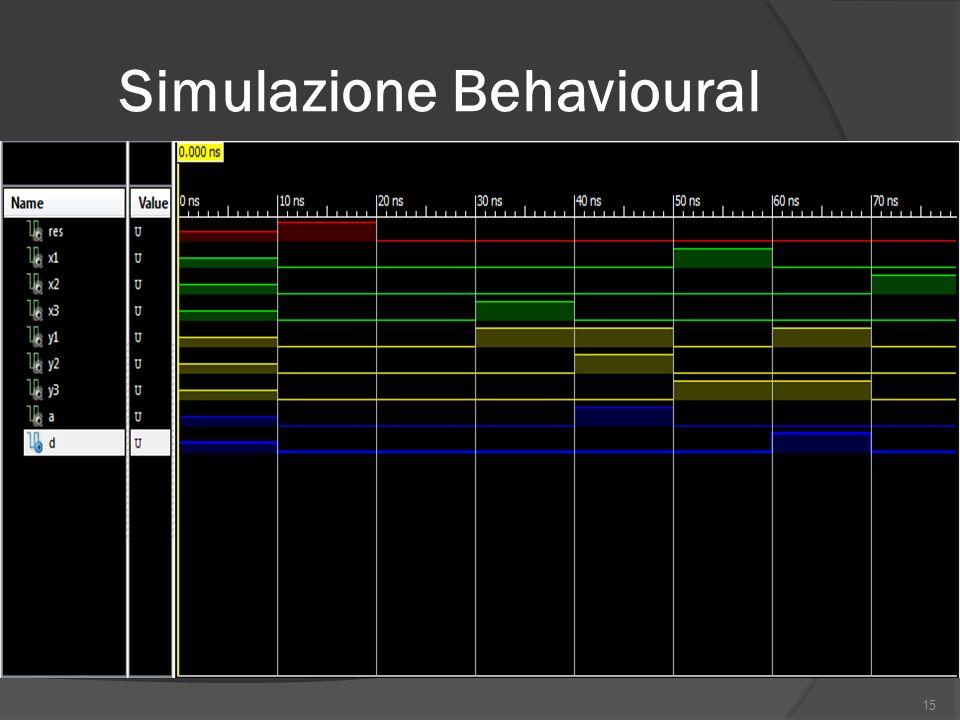 Simulazione Behavioural 15