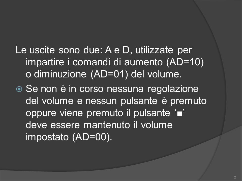 Le uscite sono due: A e D, utilizzate per impartire i comandi di aumento (AD=10) o diminuzione (AD=01) del volume.