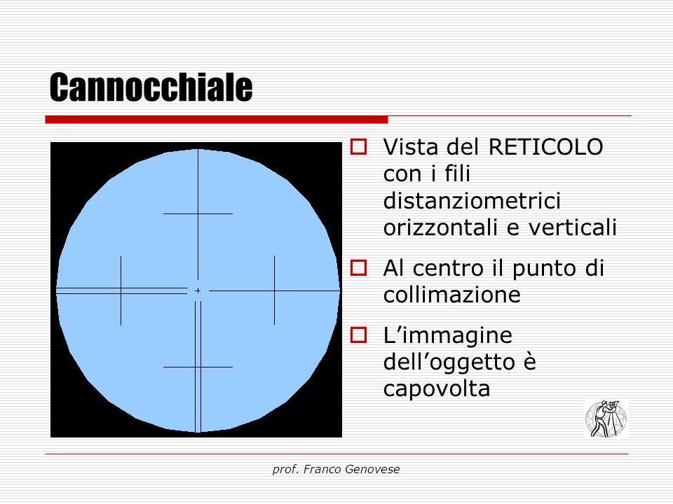 Cannocchiale Vista del RETICOLO con i fili distanziometrici orizzontali e verticali Al centro il punto di collimazione Limmagine delloggetto è capovol