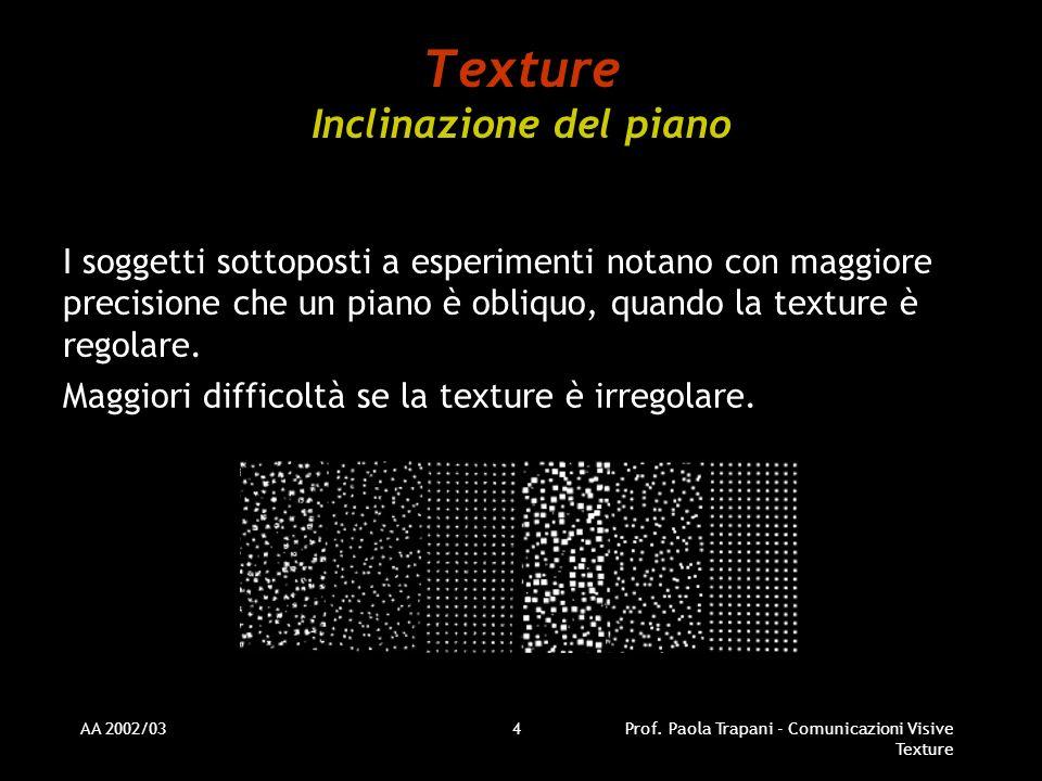 AA 2002/03Prof. Paola Trapani - Comunicazioni Visive Texture 4 Texture Inclinazione del piano I soggetti sottoposti a esperimenti notano con maggiore