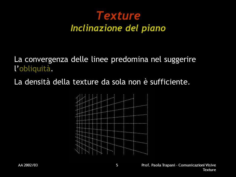 AA 2002/03Prof. Paola Trapani - Comunicazioni Visive Texture 5 Texture Inclinazione del piano La convergenza delle linee predomina nel suggerire lobli