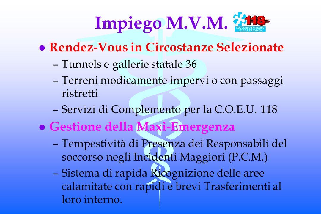 Impiego M.V.M.