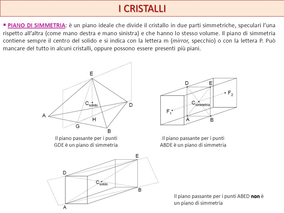 I CRISTALLI PIANO DI SIMMETRIA: è un piano ideale che divide il cristallo in due parti simmetriche, speculari luna rispetto allaltra (come mano destra