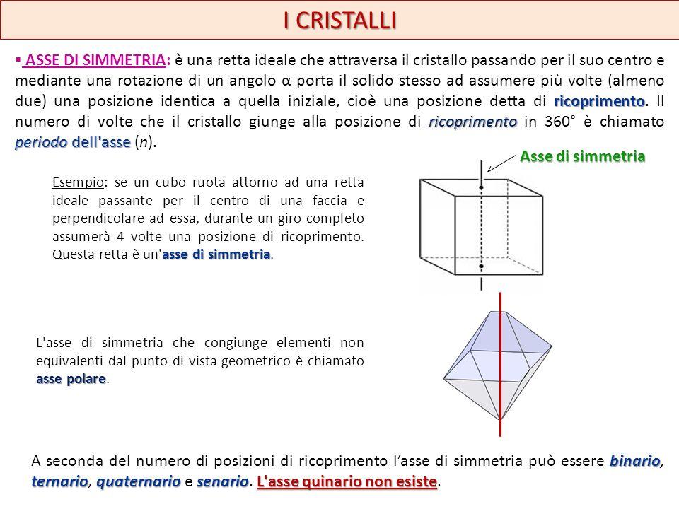 I CRISTALLI ricoprimento ricoprimento periodo dell'asse ASSE DI SIMMETRIA: è una retta ideale che attraversa il cristallo passando per il suo centro e