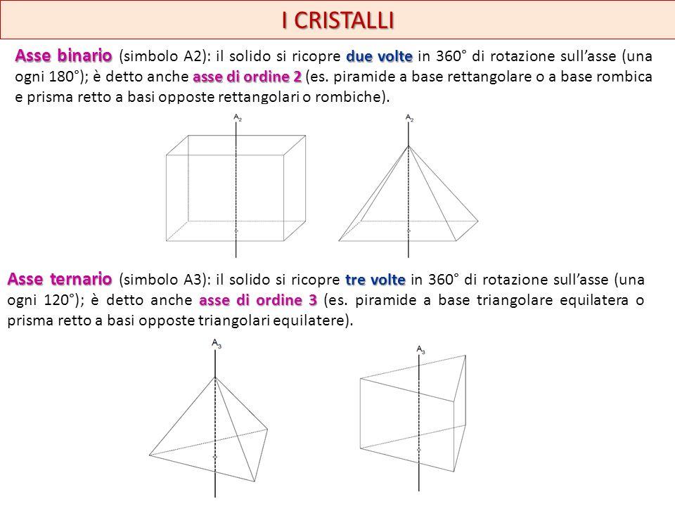 I CRISTALLI Asse binario due volte asse di ordine 2 Asse binario (simbolo A2): il solido si ricopre due volte in 360° di rotazione sullasse (una ogni