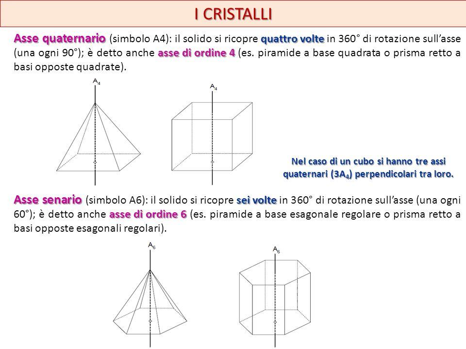 I CRISTALLI Asse quaternario quattro volte asse di ordine 4 Asse quaternario (simbolo A4): il solido si ricopre quattro volte in 360° di rotazione sul