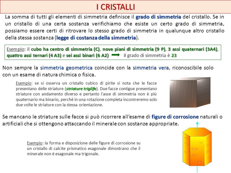 I CRISTALLI grado di simmetria legge di costanza della simmetria La somma di tutti gli elementi di simmetria definisce il grado di simmetria del crist
