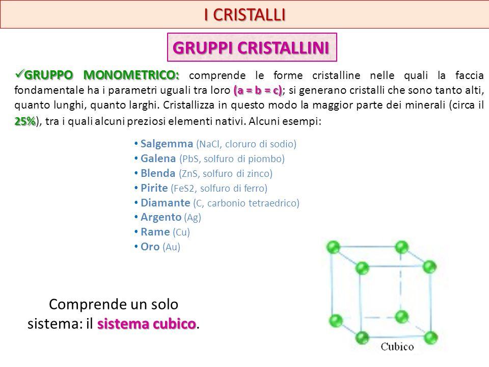 GRUPPI CRISTALLINI I CRISTALLI GRUPPO MONOMETRICO: (a = b = c) 25% GRUPPO MONOMETRICO: comprende le forme cristalline nelle quali la faccia fondamenta