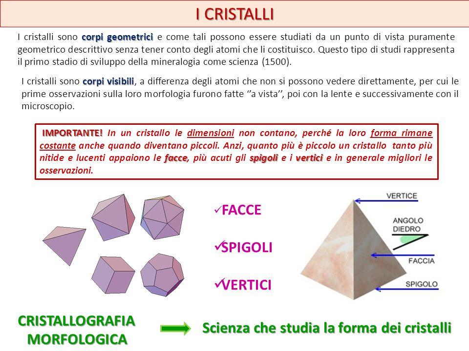 corpi geometrici I cristalli sono corpi geometrici e come tali possono essere studiati da un punto di vista puramente geometrico descrittivo senza ten
