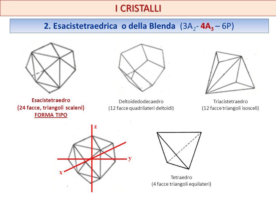 I CRISTALLI Tetraedro (4 facce triangoli equilateri) Esacistetraedro (24 facce, triangoli scaleni) FORMA TIPO Deltoidedodecaedro (12 facce quadrilater