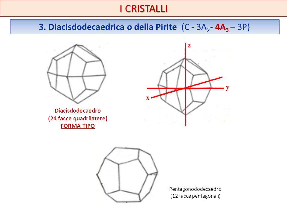 I CRISTALLI 3. Diacisdodecaedrica o della Pirite (C - 3A 2 - 4A 3 – 3P) Diacisdodecaedro (24 facce quadrilatere) FORMA TIPO Pentagonododecaedro (12 fa