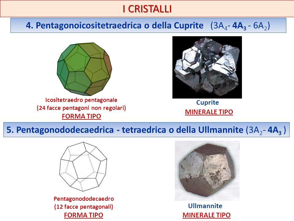 I CRISTALLI 4. Pentagonoicositetraedrica o della Cuprite (3A 4 - 4A 3 - 6A 2 ) 5. Pentagonododecaedrica - tetraedrica o della Ullmannite (3A 2 - 4A 3