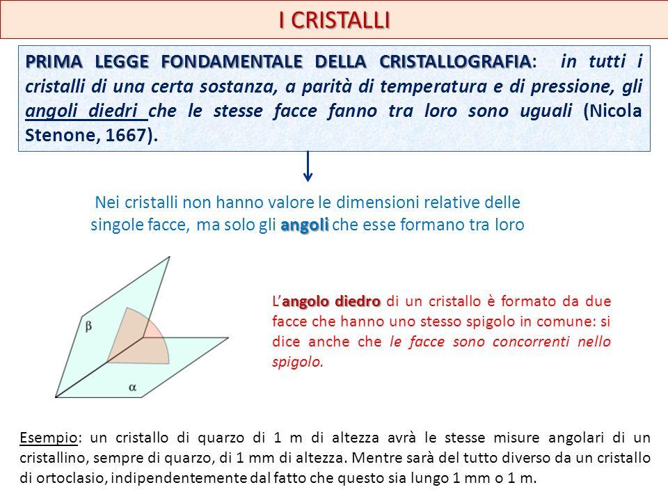 I CRISTALLI PRIMA LEGGE FONDAMENTALE DELLA CRISTALLOGRAFIA PRIMA LEGGE FONDAMENTALE DELLA CRISTALLOGRAFIA: in tutti i cristalli di una certa sostanza,