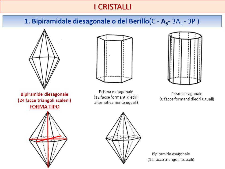 1. Bipiramidale diesagonale o del Berillo(C - A 6 - 3A 2 - 3P ) I CRISTALLI Bipiramide diesagonale (24 facce triangoli scaleni) FORMA TIPO Prisma dies