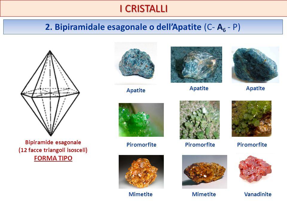 I CRISTALLI 2. Bipiramidale esagonale o dellApatite (C- A 6 - P) Bipiramide esagonale (12 facce triangoli isosceli) FORMA TIPO Apatite Piromorfite Mim
