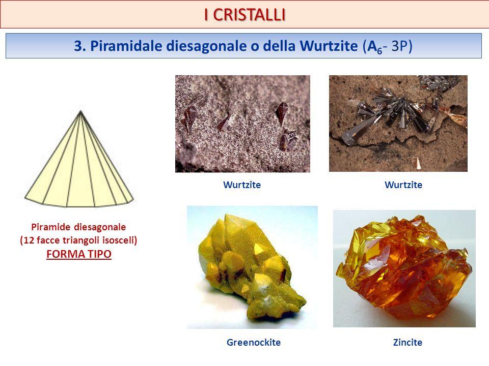 3. Piramidale diesagonale o della Wurtzite (A 6 - 3P) I CRISTALLI Piramide diesagonale (12 facce triangoli isosceli) FORMA TIPO Wurtzite GreenockiteZi