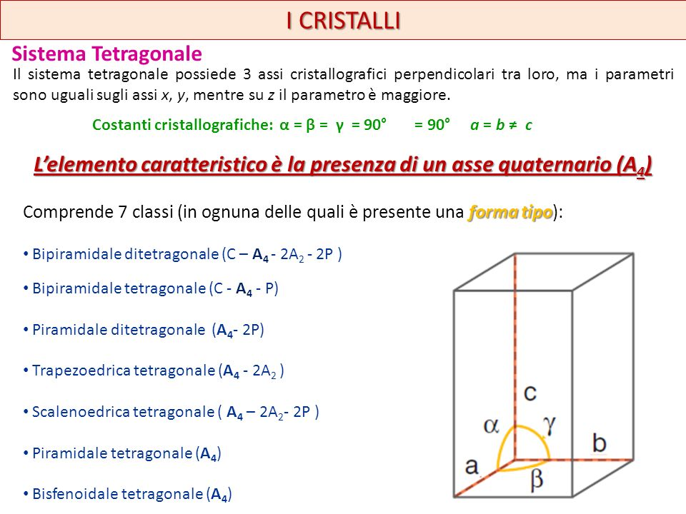 I CRISTALLI Sistema Tetragonale forma tipo Comprende 7 classi (in ognuna delle quali è presente una forma tipo): Bipiramidale ditetragonale (C – A 4 -