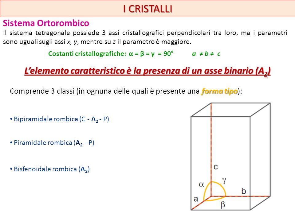 I CRISTALLI Sistema Ortorombico forma tipo Comprende 3 classi (in ognuna delle quali è presente una forma tipo): Bipiramidale rombica (C - A 2 - P) Pi