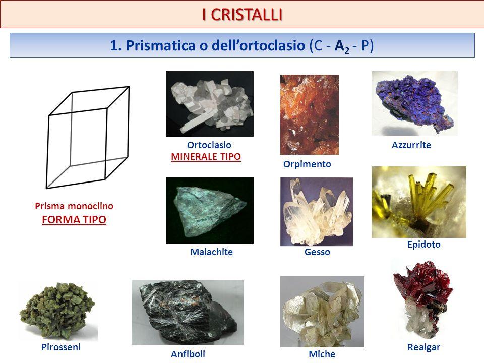 1. Prismatica o dellortoclasio (C - A 2 - P) I CRISTALLI Prisma monoclino FORMA TIPO AnfiboliMiche Pirosseni Epidoto Ortoclasio Malachite Orpimento Re