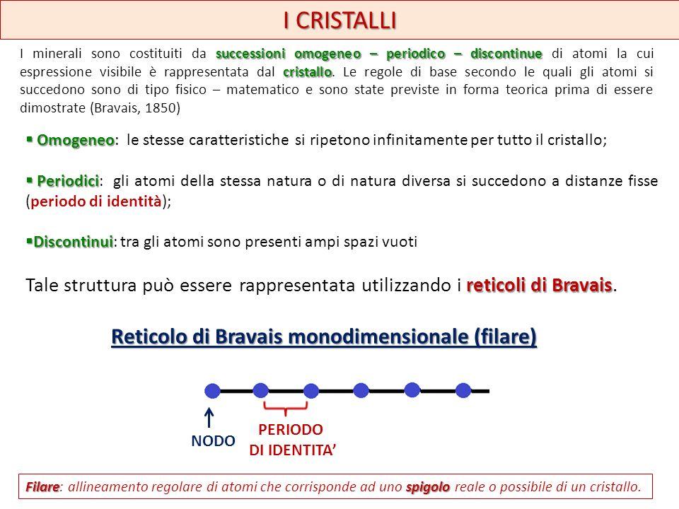 I CRISTALLI successioni omogeneo – periodico – discontinue cristallo I minerali sono costituiti da successioni omogeneo – periodico – discontinue di a
