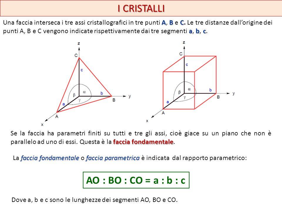 ABC abc Una faccia interseca i tre assi cristallografici in tre punti A, B e C. Le tre distanze dallorigine dei punti A, B e C vengono indicate rispet