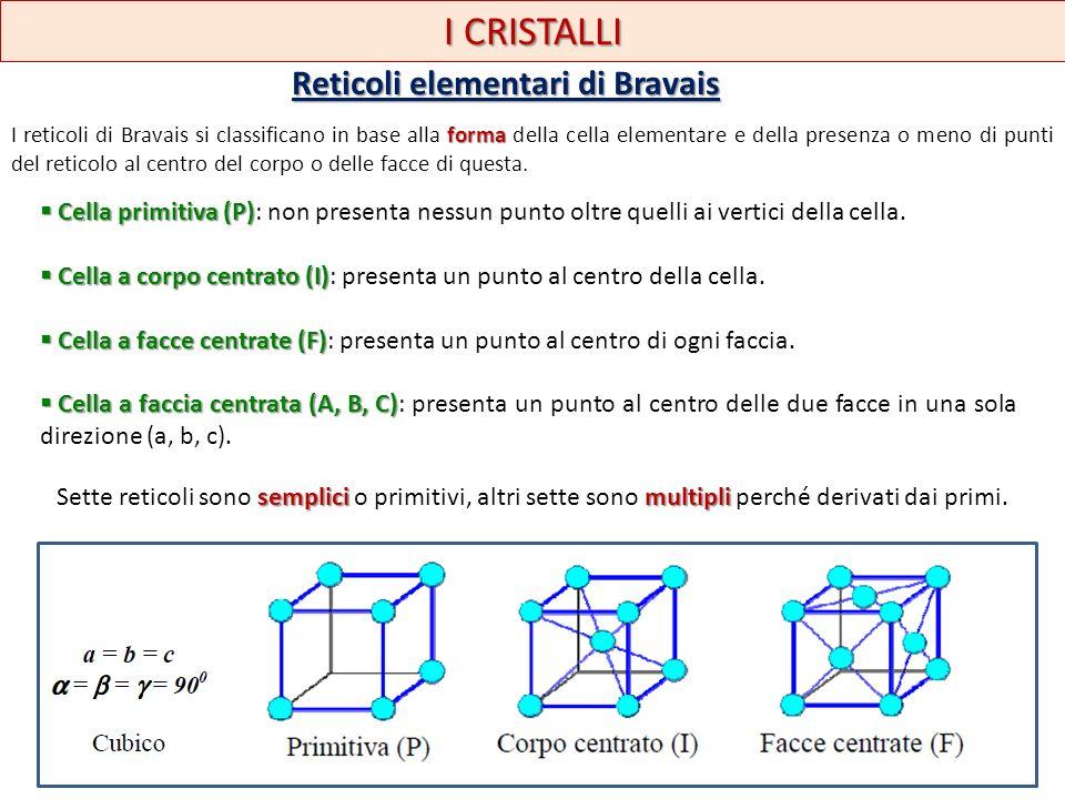 I CRISTALLI Reticoli elementari di Bravais forma I reticoli di Bravais si classificano in base alla forma della cella elementare e della presenza o me