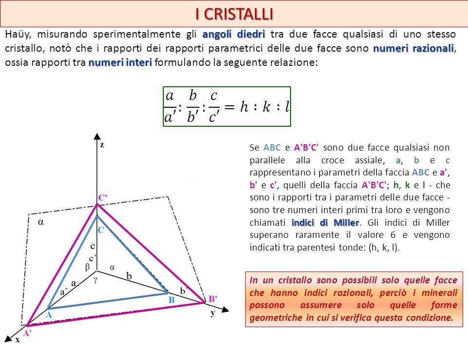 I CRISTALLI angoli diedri numeri razionali numeri interi Haüy, misurando sperimentalmente gli angoli diedri tra due facce qualsiasi di uno stesso cris